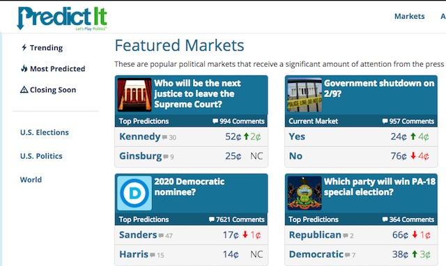 Supreme Court Sports Betting Case Predictions Markets