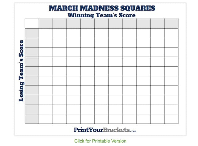 March Madness squares ool