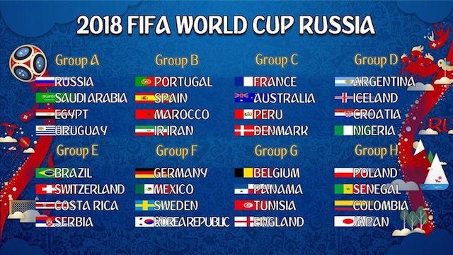 2018 FIFA World Cup Odds, Groups, Breakdown and Picks