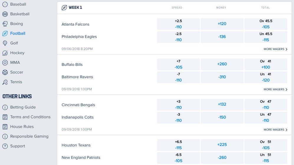 fanduel sportsbook online mobile betting sports