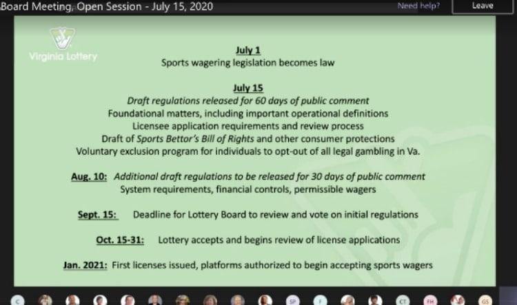 va-sports-betting-timeline